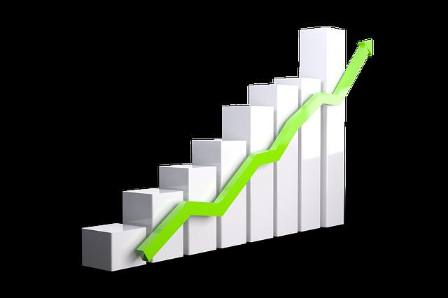 graf růstu úroků